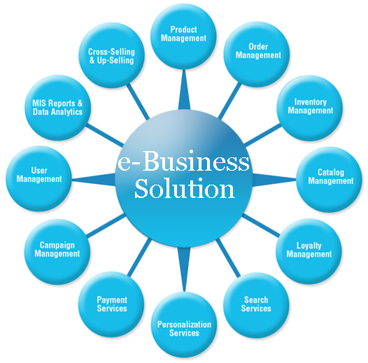 ES E-Business Solution